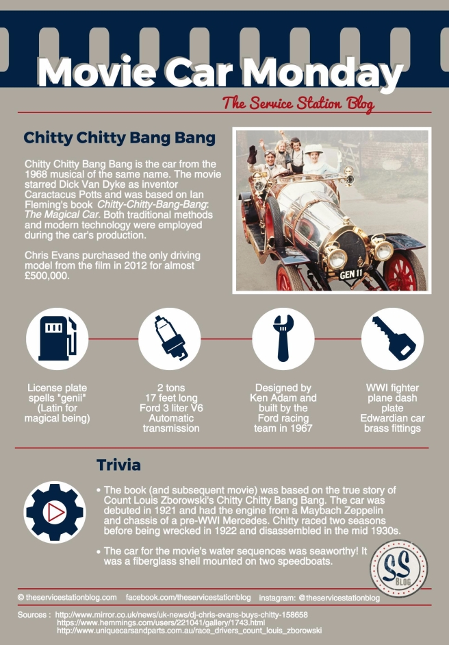 The Service Station Blog's MCM Chitty Chitty Bang Bang